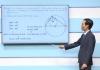 Dạy học trên truyền hình: Ôn tập kiến thức Toán học 9 - Chuyên đề: Đường tròn nội tiếp tam giác _ Đường tròn bàng tiếp tam giác ( 24/03/2020 )
