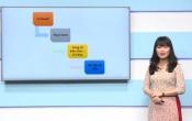 Dạy học trên truyền hình: Ôn tập kiến thức Ngữ Văn 9 - Chuyên đề: Rèn kỹ năng nghị luận ý kiến bàn về thơ ( 29/03/2020 )