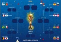 Lịch thi đấu vòng 1/8 World Cup 2018: Pháp đại chiến Argentina