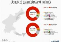 Mỹ chủ trì 20 nước họp về Triều Tiên, Trung Quốc chỉ trích